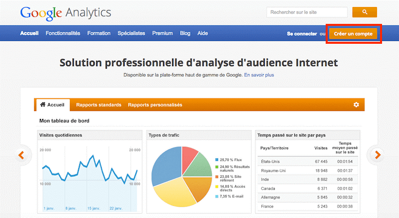 homepage-googleanalytics